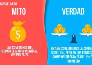 Mito: ¿Las comisiones del Régimen de Ahorro Individual son muy altas?