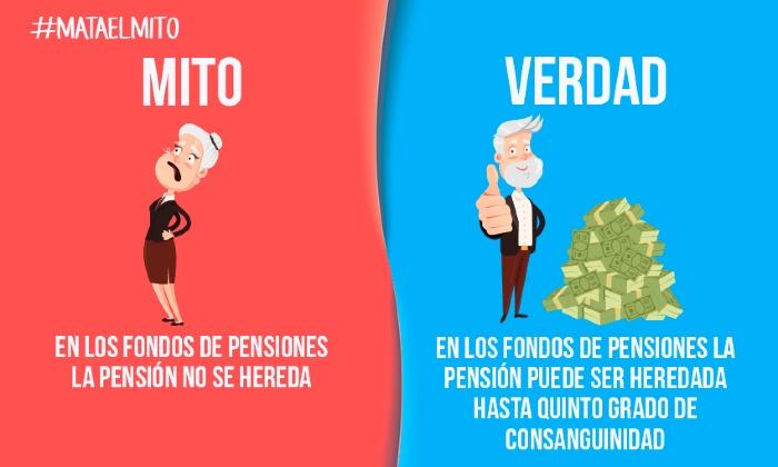 Mito: ¿En los fondos de pensiones la pensión no se hereda?