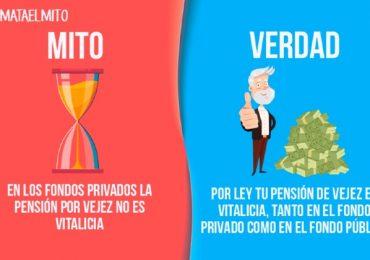 Mito¿: En los fondos privados la pensión por vejez no es vitalicia?