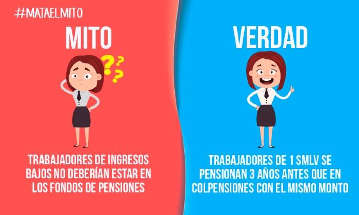 Mito: ¿Los trabajadores de bajos ingresos no deberían estar en los fondos de pensiones?